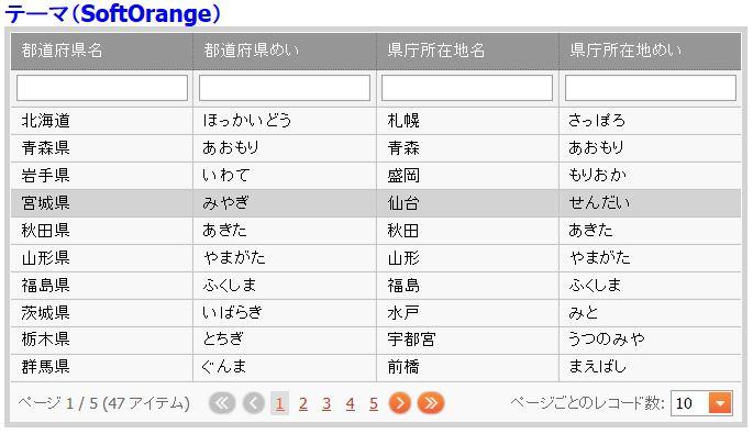 20150220_SoftOrange