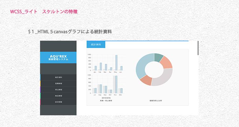 説明文_HTML5_canvas
