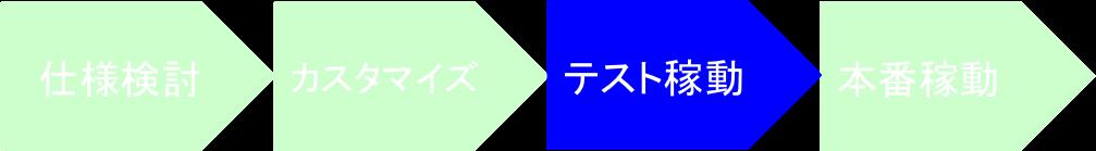 01_テスト稼動